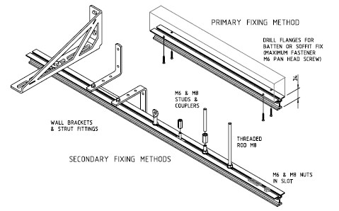 Series 18 Stage Curtains Track - Medium Duty Compact
